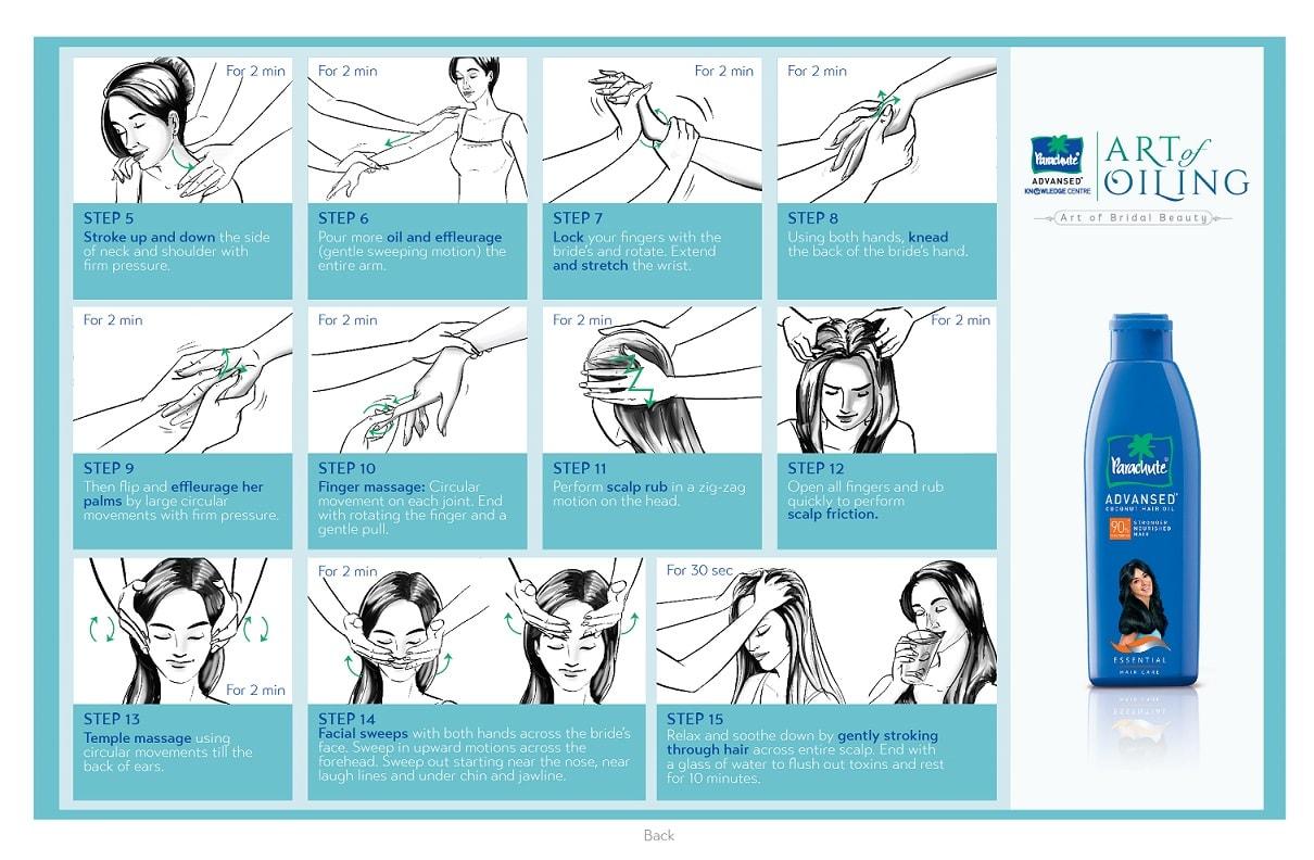 Parachute Advansed Art of Oiling: DIY Oil Massaging ...